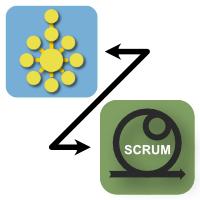 Agile Architecture Bundle