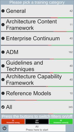 TOGAF 9.1 foundation exam prep categories